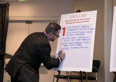 Idea Labs 536